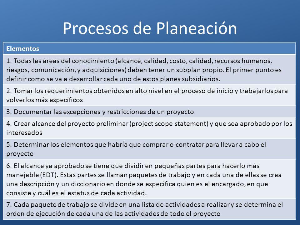 Procesos de Planeación Elementos 1. Todas las áreas del conocimiento (alcance, calidad, costo, calidad, recursos humanos, riesgos, comunicación, y adq