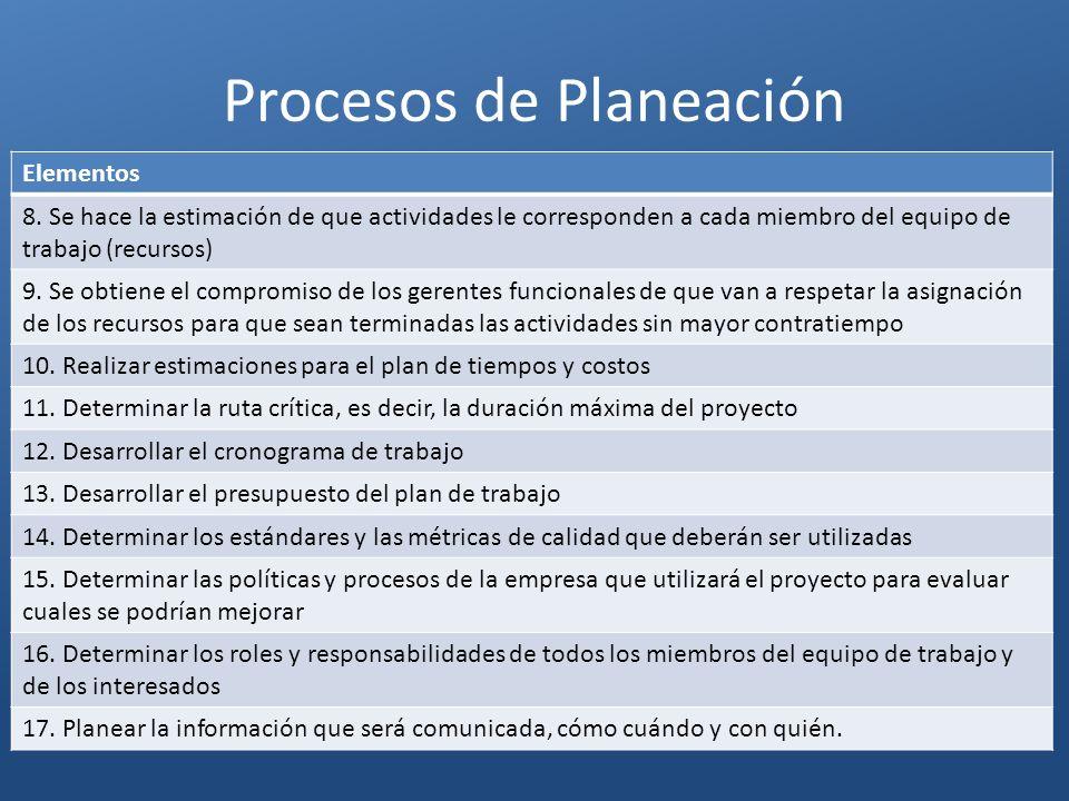 Procesos de Planeación Elementos 8. Se hace la estimación de que actividades le corresponden a cada miembro del equipo de trabajo (recursos) 9. Se obt