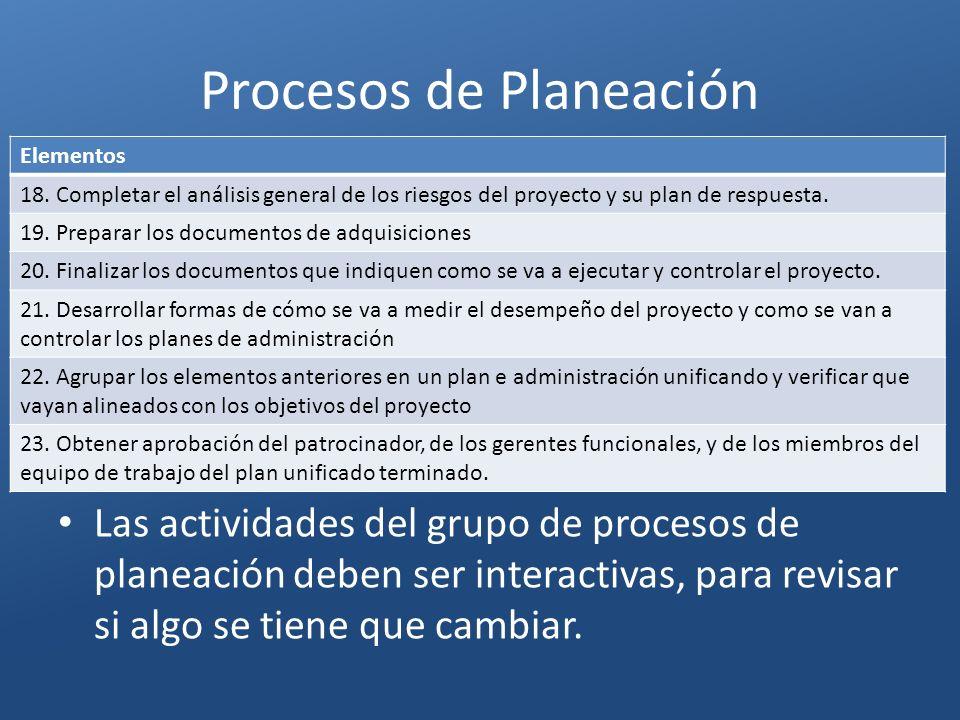 Procesos de Planeación Elementos 18. Completar el análisis general de los riesgos del proyecto y su plan de respuesta. 19. Preparar los documentos de