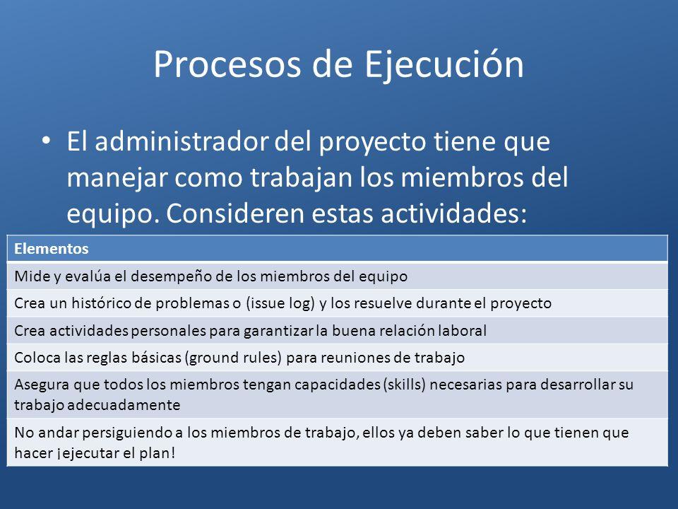 Procesos de Ejecución Elementos Mide y evalúa el desempeño de los miembros del equipo Crea un histórico de problemas o (issue log) y los resuelve dura
