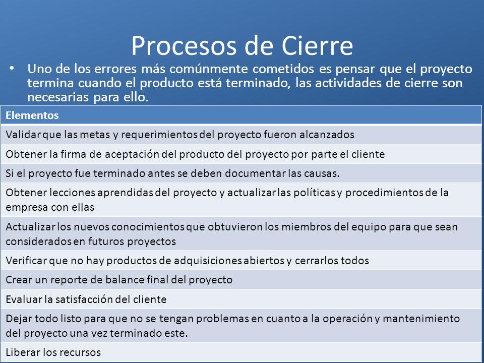 Procesos de Cierre Elementos Validar que las metas y requerimientos del proyecto fueron alcanzados Obtener la firma de aceptación del producto del pro
