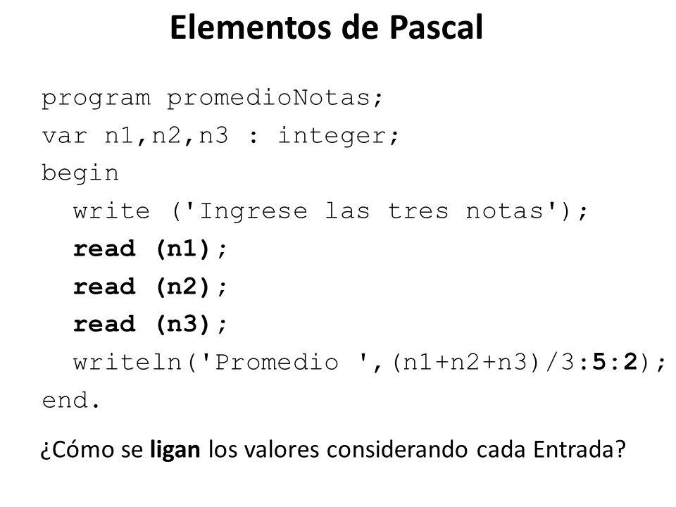 Elementos de Pascal program promedioNotas; var n1,n2,n3 : integer; begin write ('Ingrese las tres notas'); read (n1); read (n2); read (n3); writeln('P