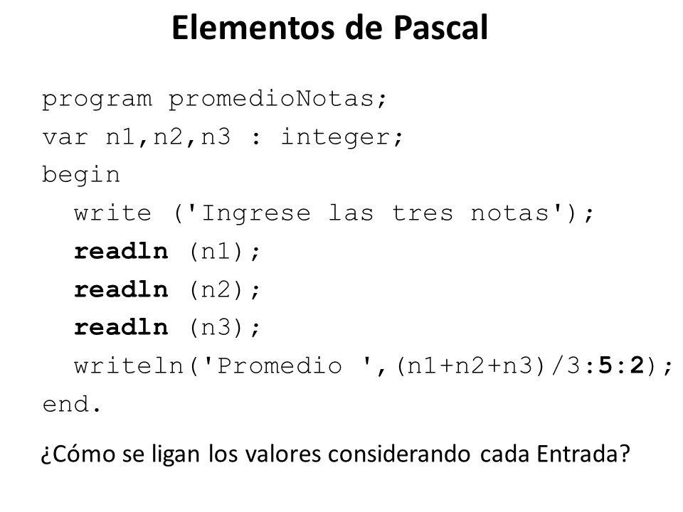 Elementos de Pascal program promedioNotas; var n1,n2,n3 : integer; begin write ('Ingrese las tres notas'); readln (n1); readln (n2); readln (n3); writ