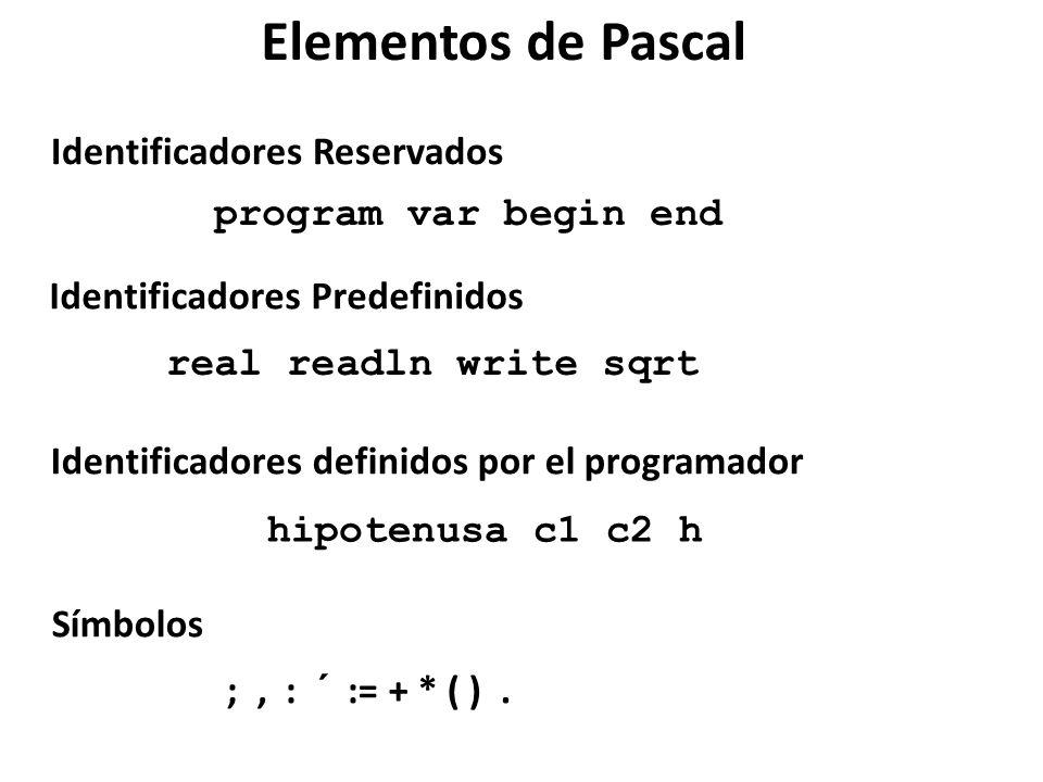 Identificadores Reservados program var begin end Identificadores Predefinidos real readln write sqrt Identificadores definidos por el programador hipo
