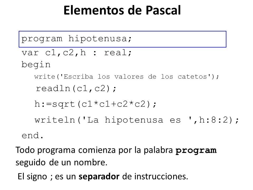 Elementos de Pascal Entrada 2