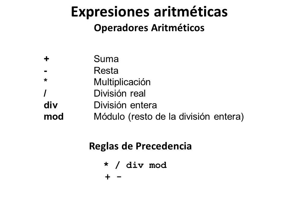 Operadores Aritméticos + Suma - Resta * Multiplicación / División real div División entera mod Módulo (resto de la división entera) * / div mod + - Re