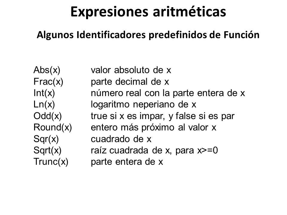 Algunos Identificadores predefinidos de Función Abs(x) valor absoluto de x Frac(x) parte decimal de x Int(x) número real con la parte entera de x Ln(x