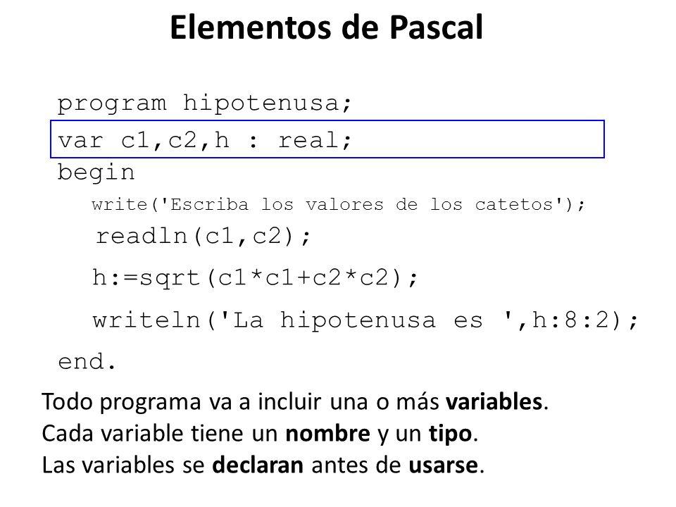 program hipotenusa; begin end. h:=sqrt(c1*c1+c2*c2); var c1,c2,h : real; writeln('La hipotenusa es ',h:8:2); write('Escriba los valores de los catetos