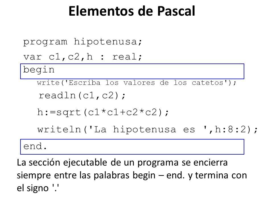 Elementos de Pascal program promedioNotas; var n1,n2,n3 : integer; begin write ( Ingrese las tres notas ); readln (n1); readln (n2); readln (n3); writeln( Promedio ,(n1+n2+n3)/3:5:2); end.