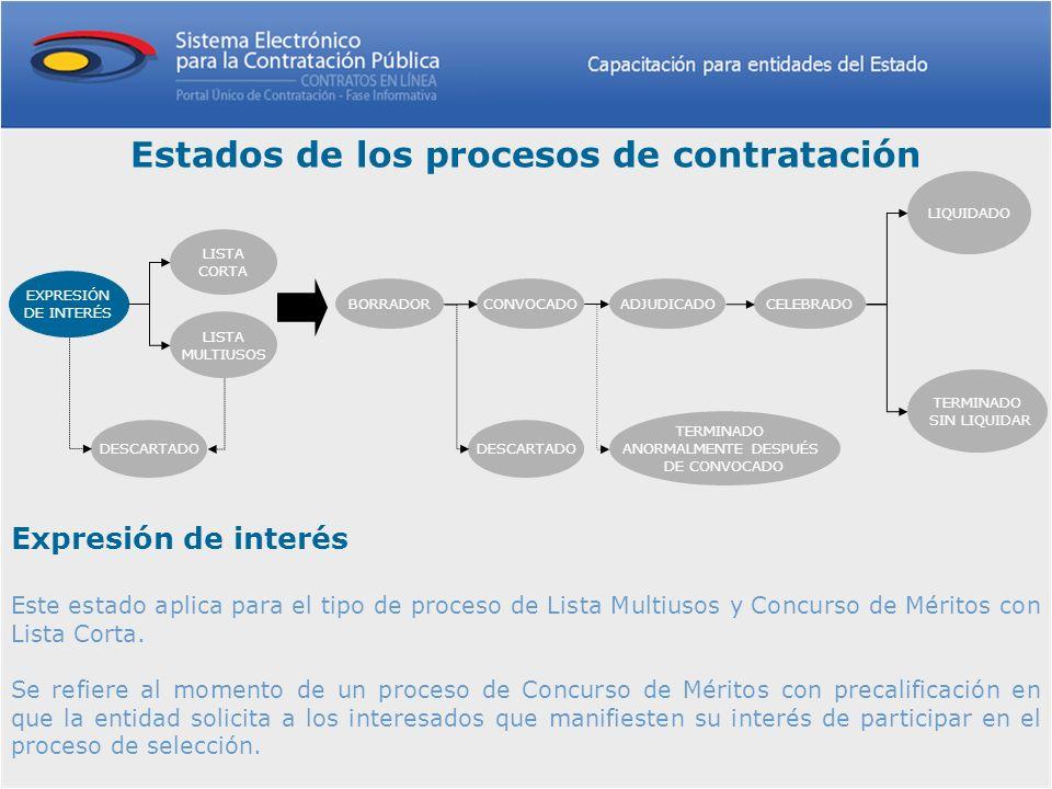 Estados de los procesos de contratación Expresión de interés Este estado aplica para el tipo de proceso de Lista Multiusos y Concurso de Méritos con L