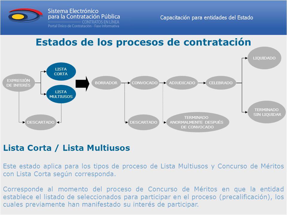 Estados de los procesos de contratación Lista Corta / Lista Multiusos Este estado aplica para los tipos de proceso de Lista Multiusos y Concurso de Mé