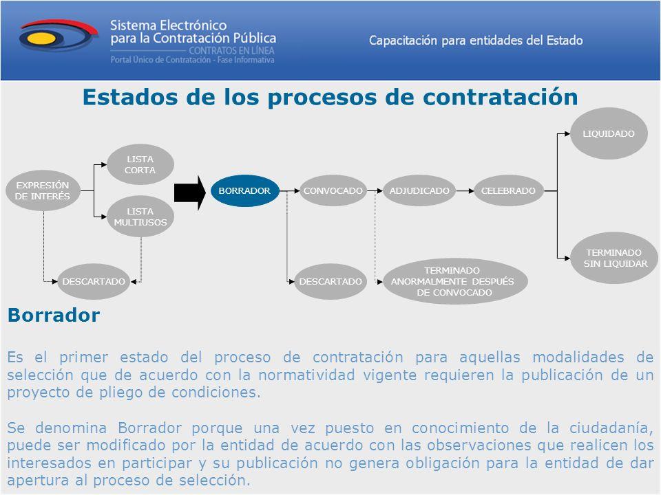 Borrador Es el primer estado del proceso de contratación para aquellas modalidades de selección que de acuerdo con la normatividad vigente requieren l