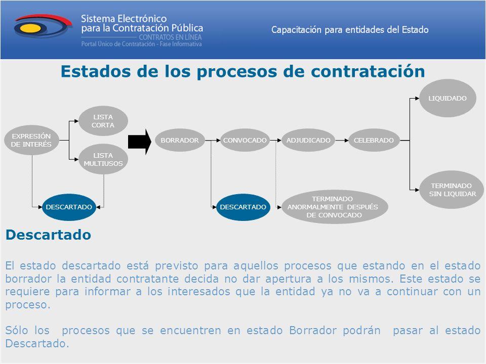 Descartado El estado descartado está previsto para aquellos procesos que estando en el estado borrador la entidad contratante decida no dar apertura a