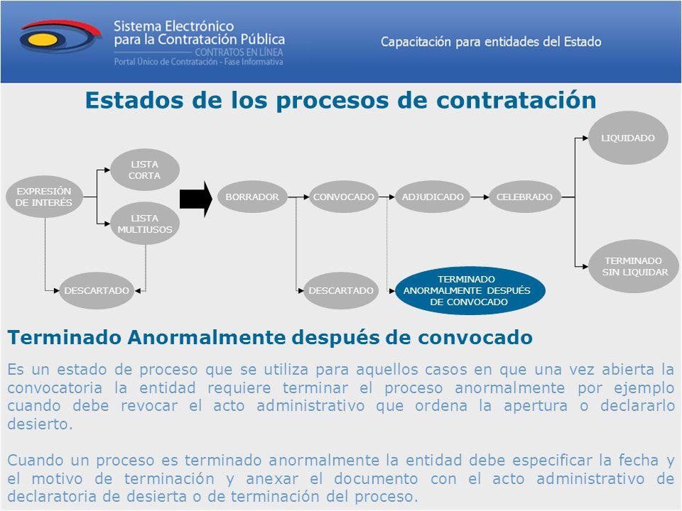 Terminado Anormalmente después de convocado Es un estado de proceso que se utiliza para aquellos casos en que una vez abierta la convocatoria la entid
