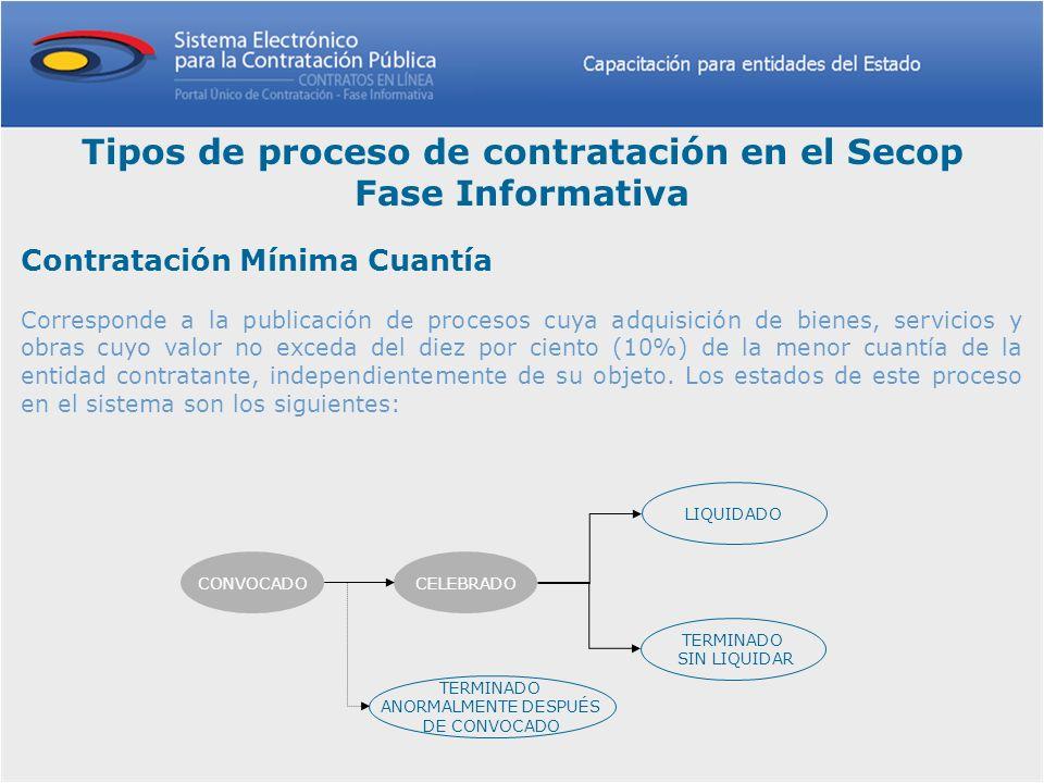 Contratación Mínima Cuantía Corresponde a la publicación de procesos cuya adquisición de bienes, servicios y obras cuyo valor no exceda del diez por c