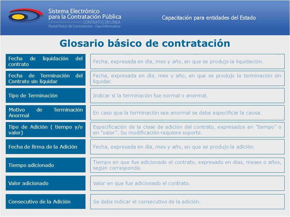 Fecha de liquidación del contrato Fecha, expresada en día, mes y año, en que se produjo la liquidación. Fecha de Terminación del Contrato sin liquidar