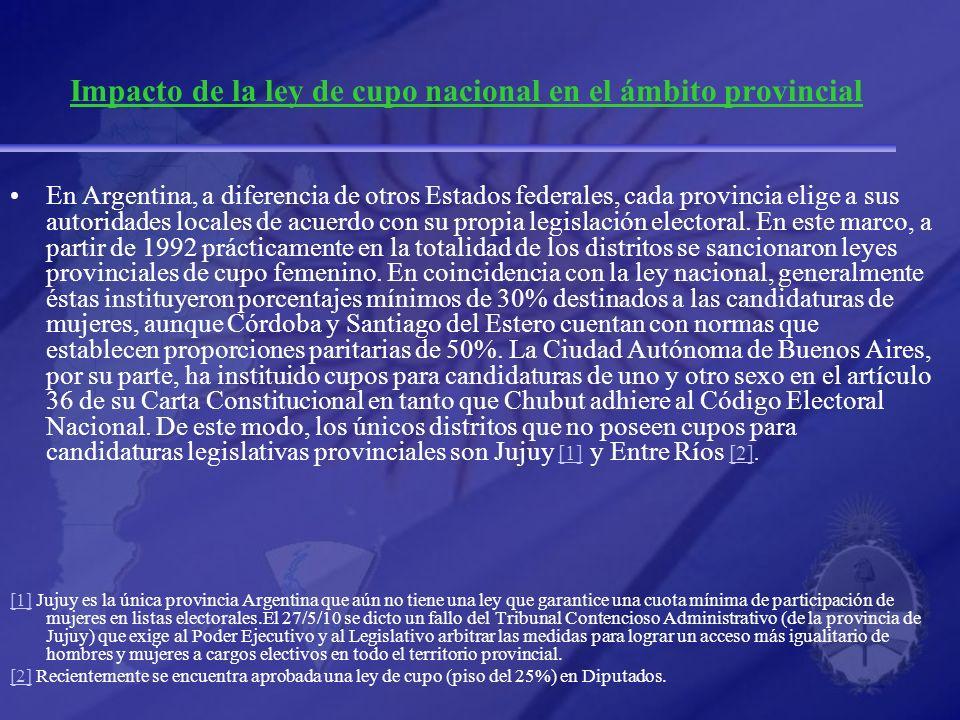 Impacto de la ley de cupo nacional en el ámbito provincial En Argentina, a diferencia de otros Estados federales, cada provincia elige a sus autoridad