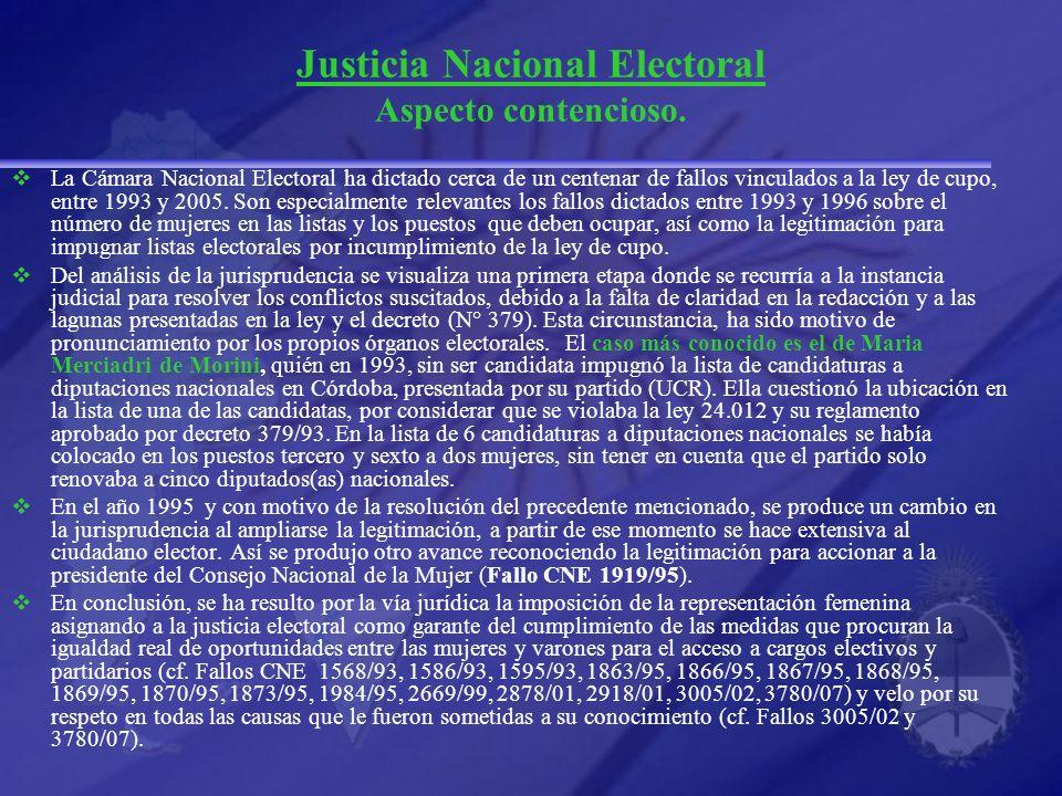 Justicia Nacional Electoral Aspecto contencioso. La Cámara Nacional Electoral ha dictado cerca de un centenar de fallos vinculados a la ley de cupo, e