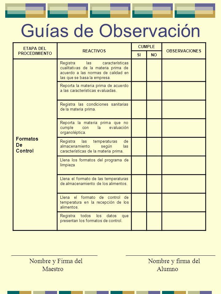 ETAPA DEL PROCEDIMIENTO REACTIVOS CUMPLE OBSERVACIONES SINO Formatos De Control Registra las características cualitativas de la materia prima de acuer