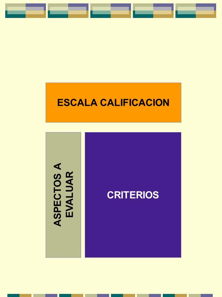 Registro Anecdótico El siguiente Registro Anecdótico pude ser usada para observar conductas en la o el participante.