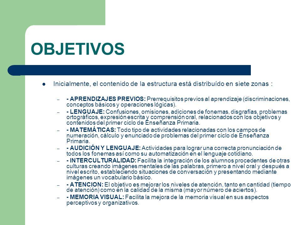 Inicialmente, el contenido de la estructura está distribuído en siete zonas : – - APRENDIZAJES PREVIOS: Prerrequisitos previos al aprendizaje (discrim