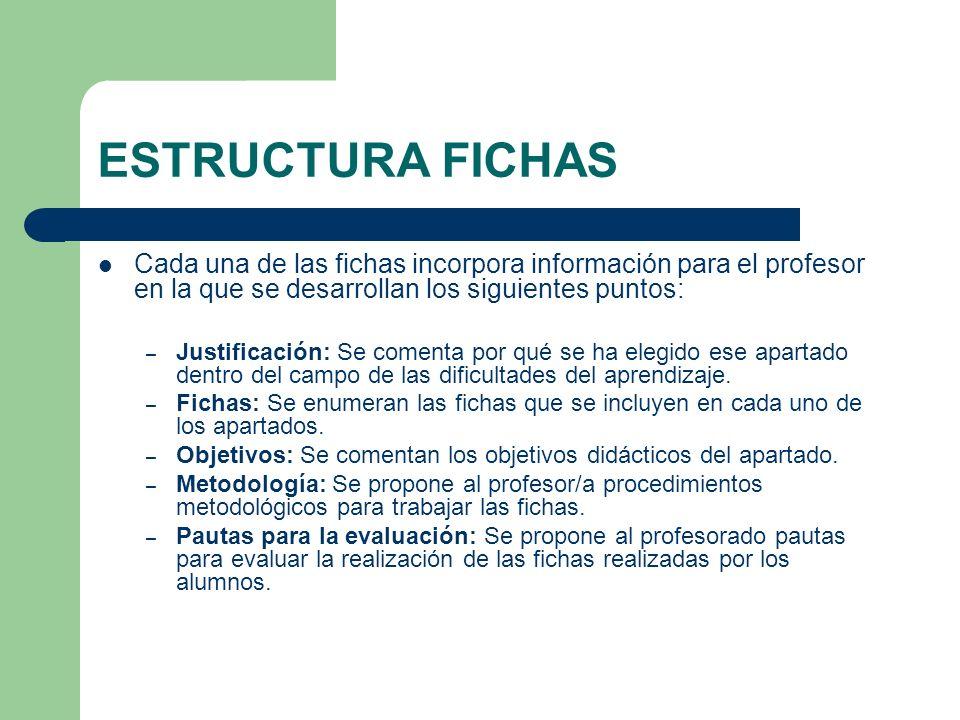 ESTRUCTURA FICHAS Cada una de las fichas incorpora información para el profesor en la que se desarrollan los siguientes puntos: – Justificación: Se co