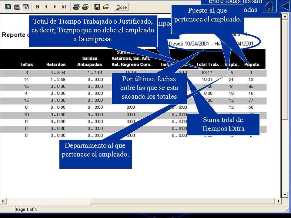 Este reporte hace una cuantificación de los sig. eventos : Retardos, Faltas, Salidas Anticipadas, Tiempos Extra y Total de tiempo trabajado. Número y
