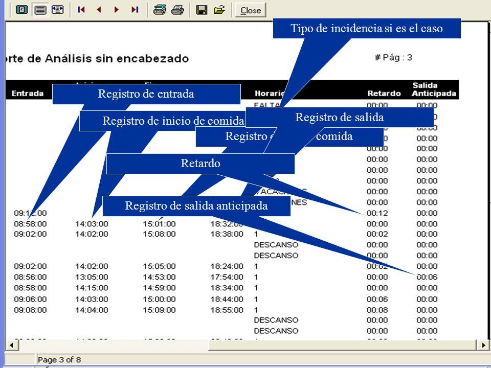 Este reporte no muestra los datos de la empresa, únicamente los datos del empleado, fecha de registro e incidencias Numero y nombre completo del Emple