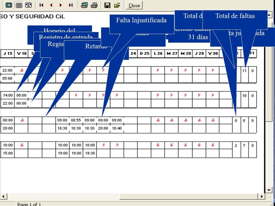Este reporte nos muestra de una manera resumida los registros de entrada-salida, así como las incidencias obtenidas durante el periodo señalado, máxim