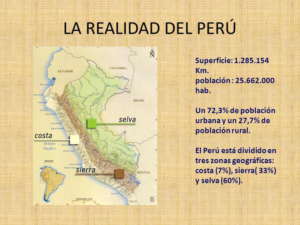 LA REALIDAD DEL PERÚ Superficie: 1.285.154 Km.población : 25.662.000 hab.