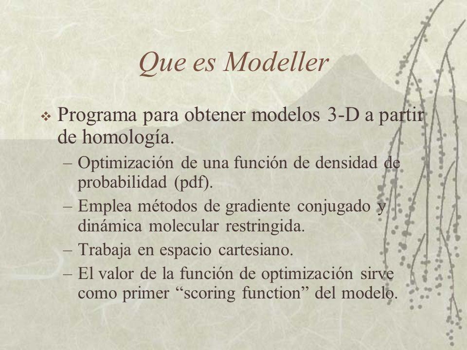 Que es Modeller Programa para obtener modelos 3-D a partir de homología.