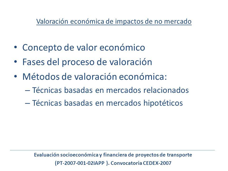 Valoración económica de impactos de no mercado Concepto de valor económico Fases del proceso de valoración Métodos de valoración económica: – Técnicas