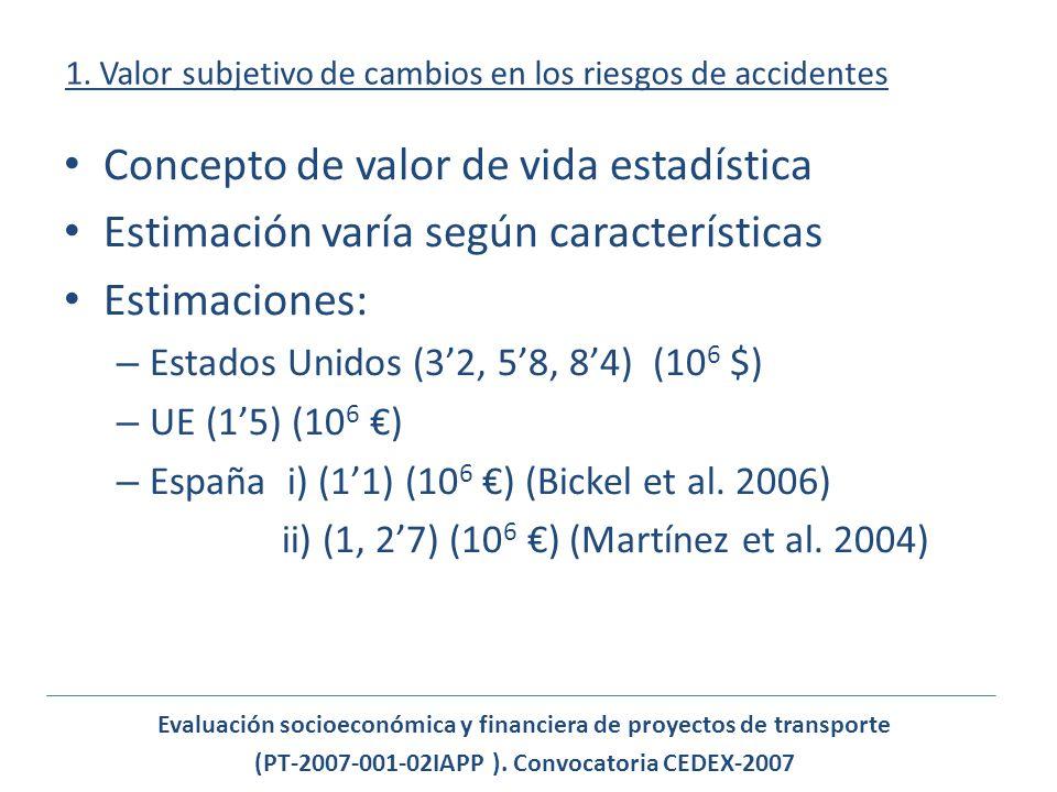 Concepto de valor de vida estadística Estimación varía según características Estimaciones: – Estados Unidos (32, 58, 84) (10 6 $) – UE (15) (10 6 ) –