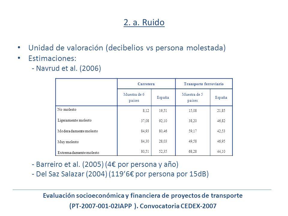 2. a. Ruido Unidad de valoración (decibelios vs persona molestada) Estimaciones: - Navrud et al. (2006) - Barreiro et al. (2005) (4 por persona y año)