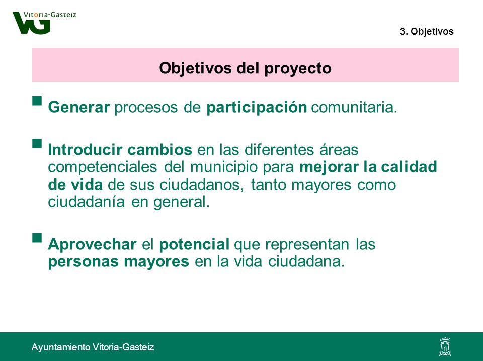 Ayuntamiento Vitoria-Gasteiz Generar procesos de participación comunitaria. Introducir cambios en las diferentes áreas competenciales del municipio pa