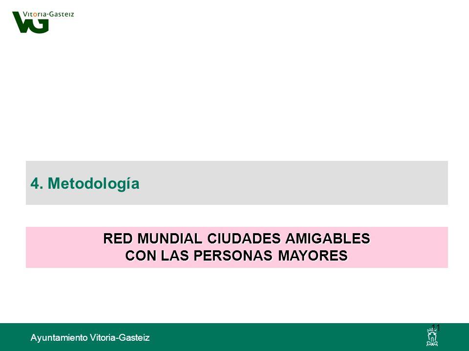 Ayuntamiento Vitoria-Gasteiz 4. Metodología RED MUNDIAL CIUDADES AMIGABLES CON LAS PERSONAS MAYORES 11