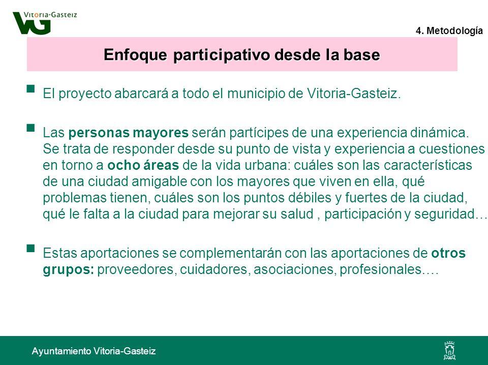 Ayuntamiento Vitoria-Gasteiz El proyecto abarcará a todo el municipio de Vitoria-Gasteiz. Las personas mayores serán partícipes de una experiencia din