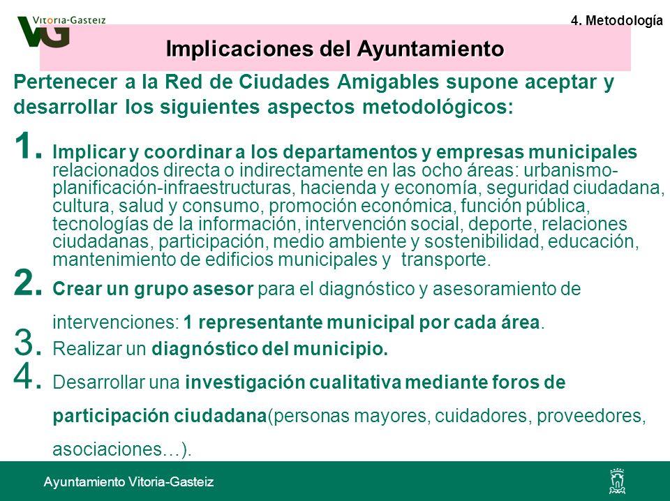 Ayuntamiento Vitoria-Gasteiz Pertenecer a la Red de Ciudades Amigables supone aceptar y desarrollar los siguientes aspectos metodológicos: 1. Implicar