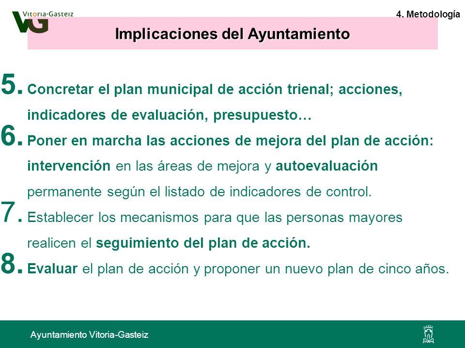 Ayuntamiento Vitoria-Gasteiz 5. Concretar el plan municipal de acción trienal; acciones, indicadores de evaluación, presupuesto… 6. Poner en marcha la