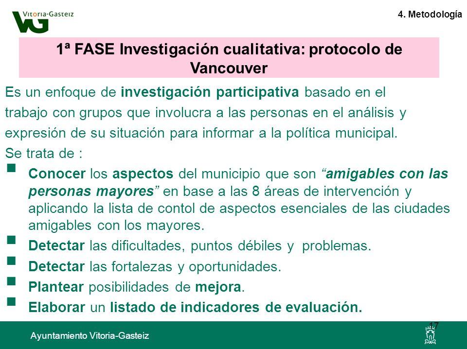Ayuntamiento Vitoria-Gasteiz Es un enfoque de investigación participativa basado en el trabajo con grupos que involucra a las personas en el análisis