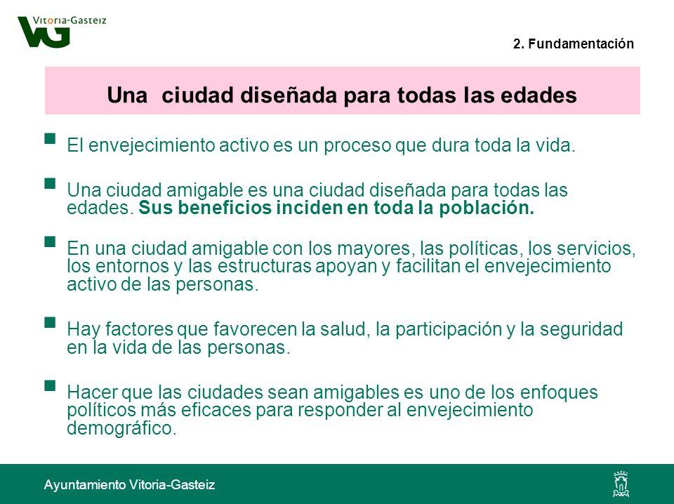 Ayuntamiento Vitoria-Gasteiz CIUDAD AMIGABLE COMUNICACIÓN E INFORMACIÓN RESPETO E INCLUSIÓN SOCIAL ESPACIOS AL AIRE LIBRE Y EDIFICIOS VIVIENDA PARTICIPACIÓN CÍVICA Y EMPLEO PARTICIPACIÓN SOCIAL TRANSPORTE SERVICIOS COMUNITARIOS Y DE SALUD 4.