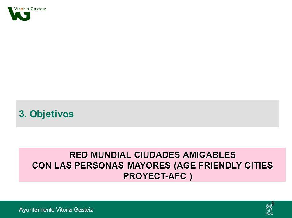 Ayuntamiento Vitoria-Gasteiz 3. Objetivos 9 RED MUNDIAL CIUDADES AMIGABLES CON LAS PERSONAS MAYORES (AGE FRIENDLY CITIES PROYECT-AFC )