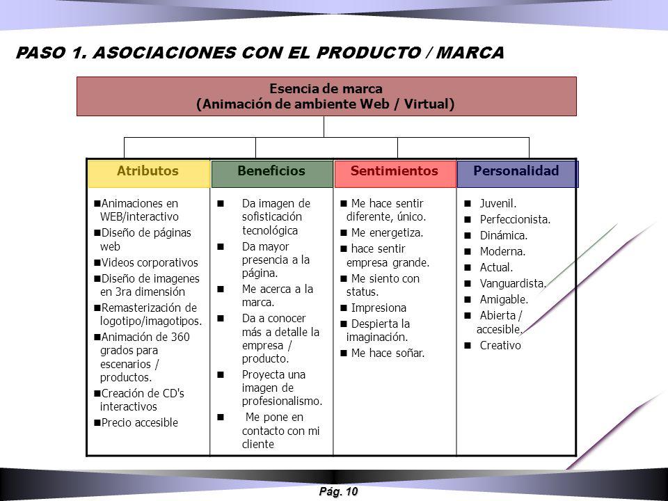 Pág. 10 PASO 1. ASOCIACIONES CON EL PRODUCTO / MARCA Esencia de marca (Animación de ambiente Web / Virtual) Atributos Animaciones en WEB/interactivo D