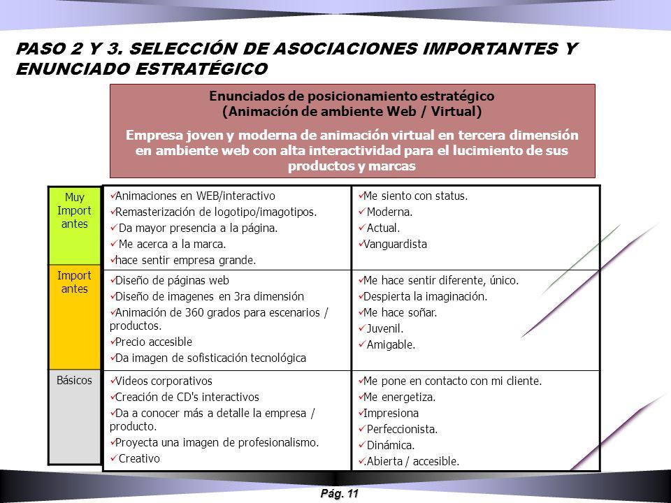 Pág. 11 PASO 2 Y 3. SELECCIÓN DE ASOCIACIONES IMPORTANTES Y ENUNCIADO ESTRATÉGICO Enunciados de posicionamiento estratégico (Animación de ambiente Web