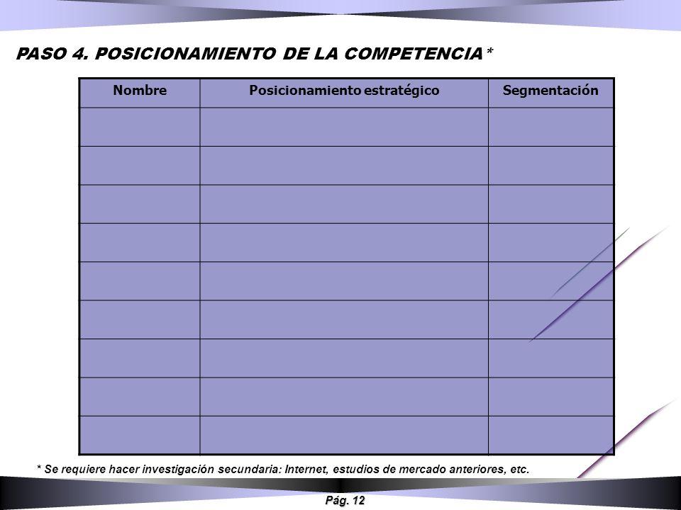 Pág. 12 PASO 4. POSICIONAMIENTO DE LA COMPETENCIA* NombrePosicionamiento estratégicoSegmentación * Se requiere hacer investigación secundaria: Interne