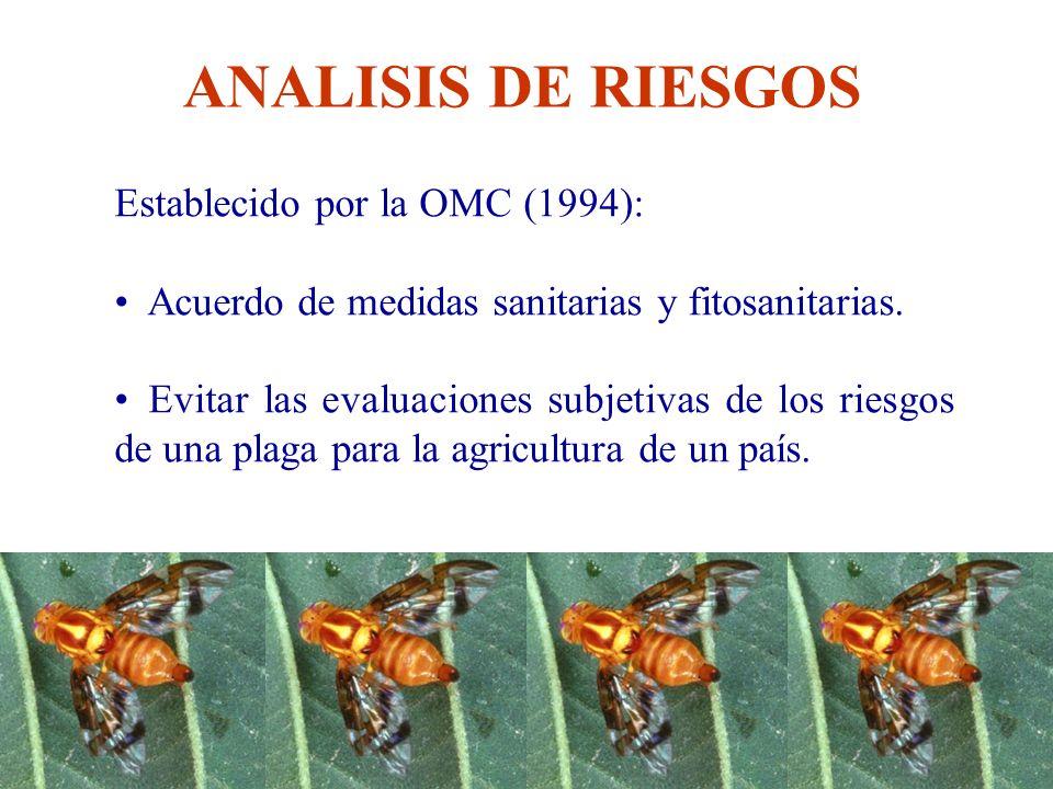 Establecido por la OMC (1994): Acuerdo de medidas sanitarias y fitosanitarias. Evitar las evaluaciones subjetivas de los riesgos de una plaga para la