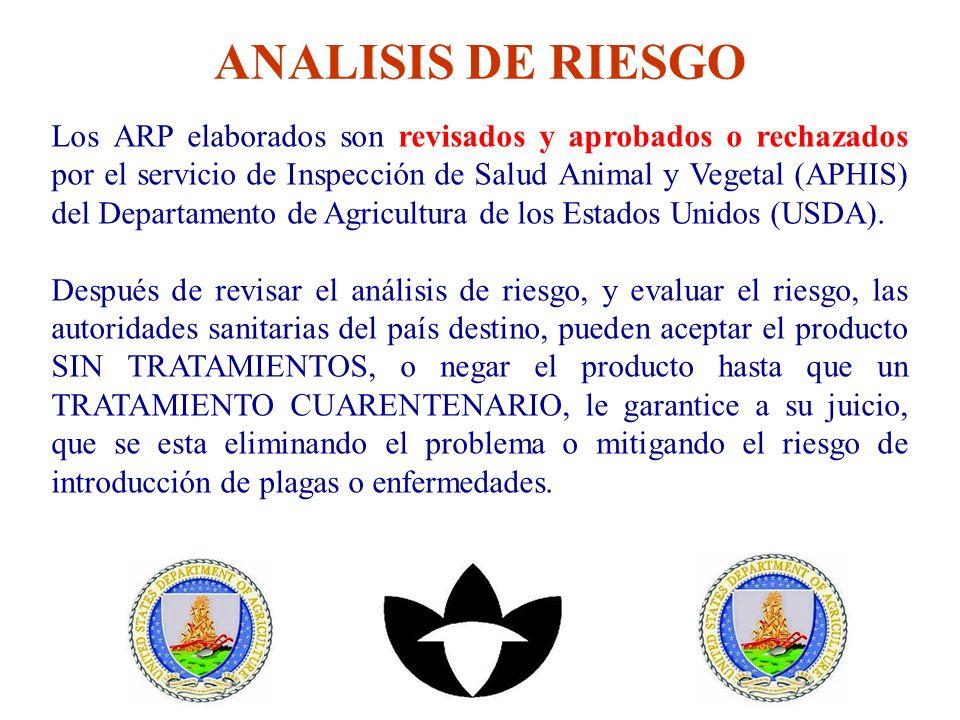 ANALISIS DE RIESGO Los ARP elaborados son revisados y aprobados o rechazados por el servicio de Inspección de Salud Animal y Vegetal (APHIS) del Depar