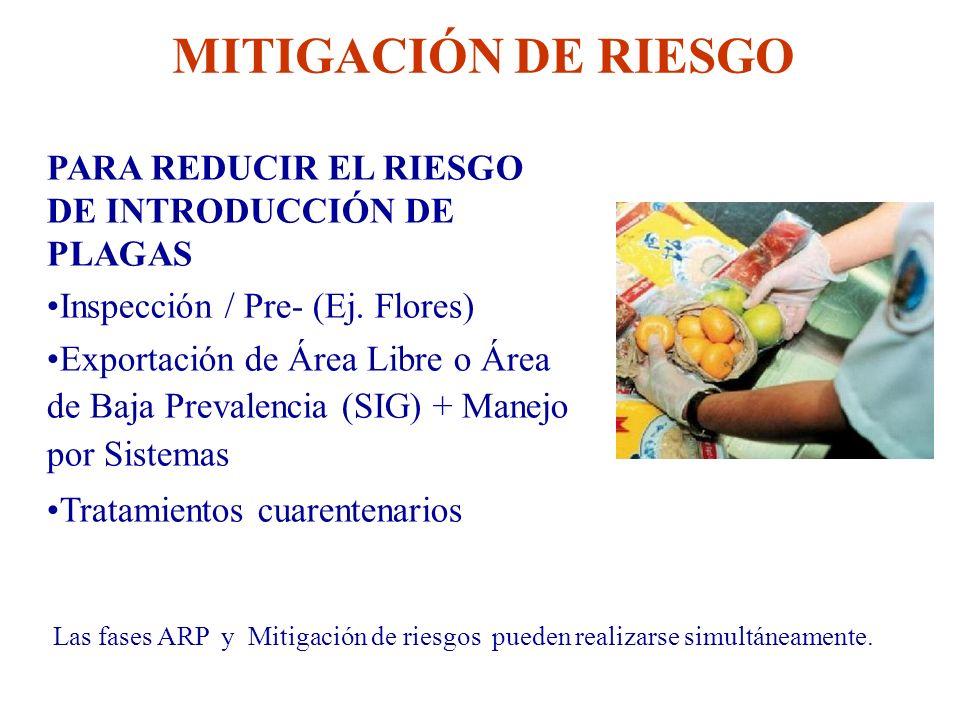 MITIGACIÓN DE RIESGO PARA REDUCIR EL RIESGO DE INTRODUCCIÓN DE PLAGAS Inspección / Pre- (Ej. Flores) Exportación de Área Libre o Área de Baja Prevalen