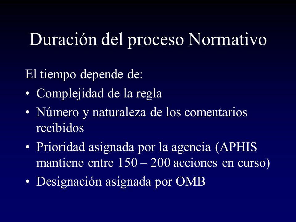 Duración del proceso Normativo El tiempo depende de: Complejidad de la regla Número y naturaleza de los comentarios recibidos Prioridad asignada por l