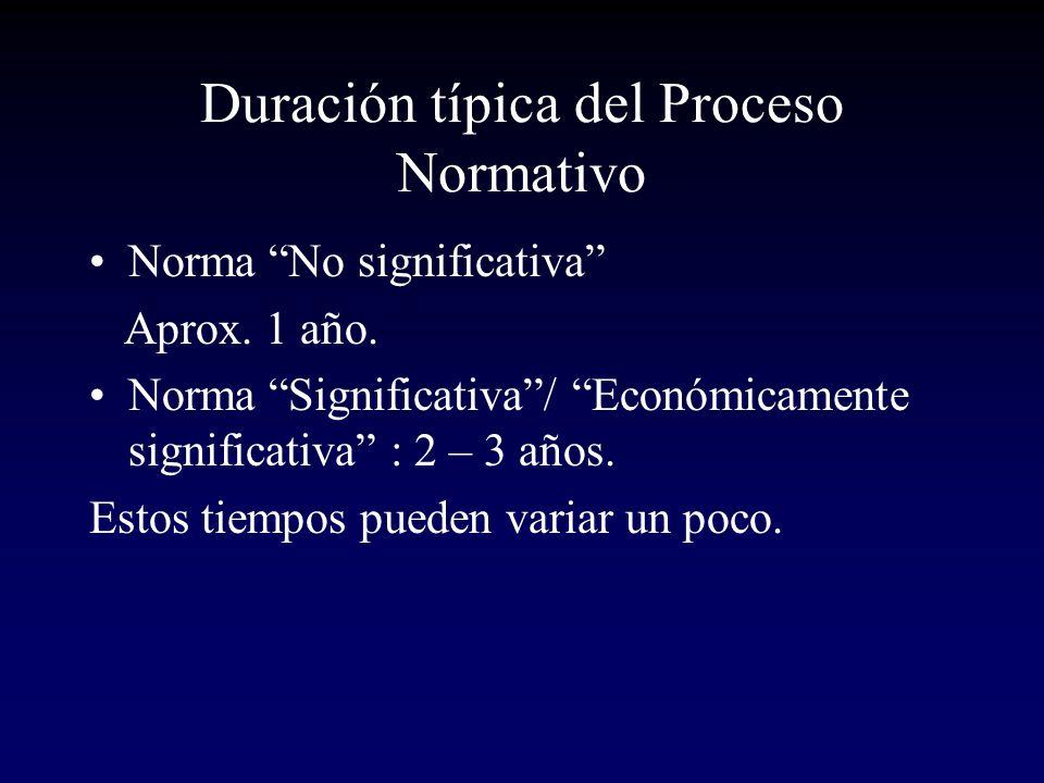 Duración típica del Proceso Normativo Norma No significativa Aprox. 1 año. Norma Significativa/ Económicamente significativa : 2 – 3 años. Estos tiemp